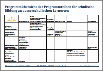 Blaue Klassenfahrten Programme