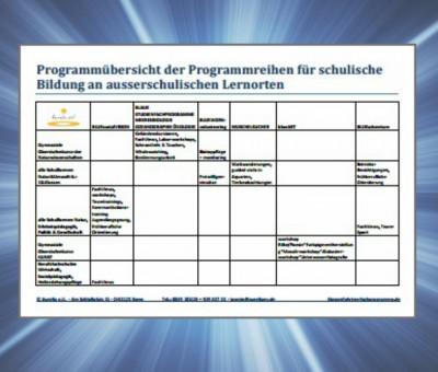 Aurelia e.V. Flyer für schulische Bildung an usserschulischen Lernorten